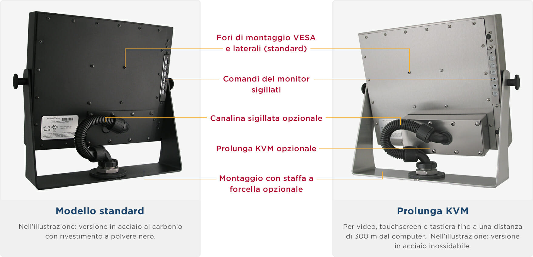 Vedute posteriori di monitor da 17'' con grado di protezione IP65/IP66 per montaggio universale che mostrano le caratteristiche e le opzioni degli enclosure industriali