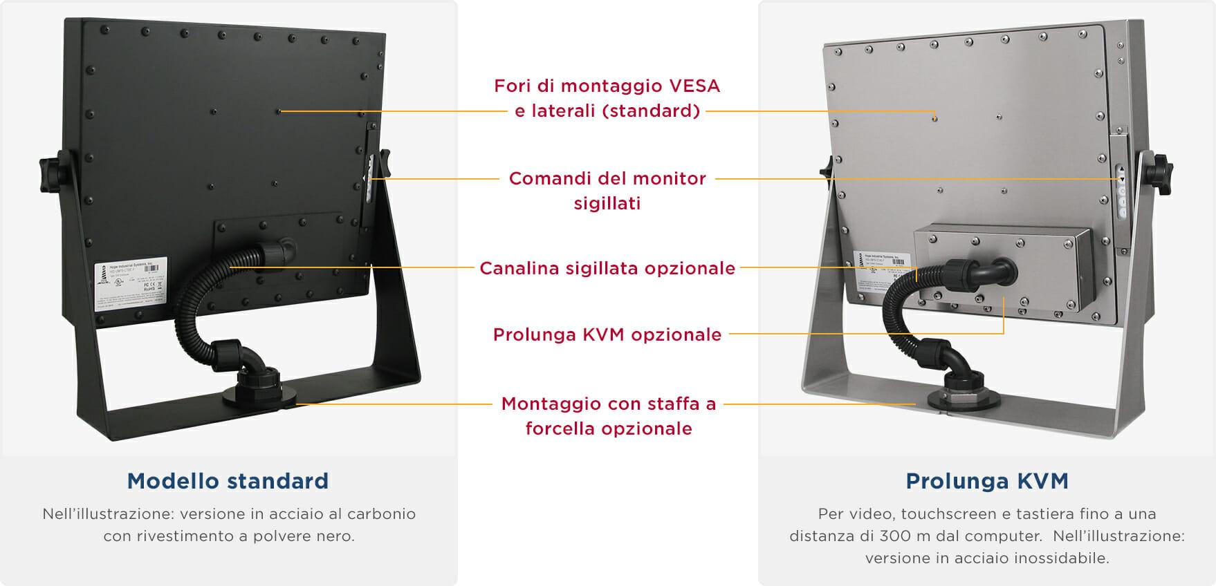 Vedute posteriori di monitor da 19'' con grado di protezione IP65/IP66 per montaggio universale che mostrano le caratteristiche e le opzioni degli enclosure industriali