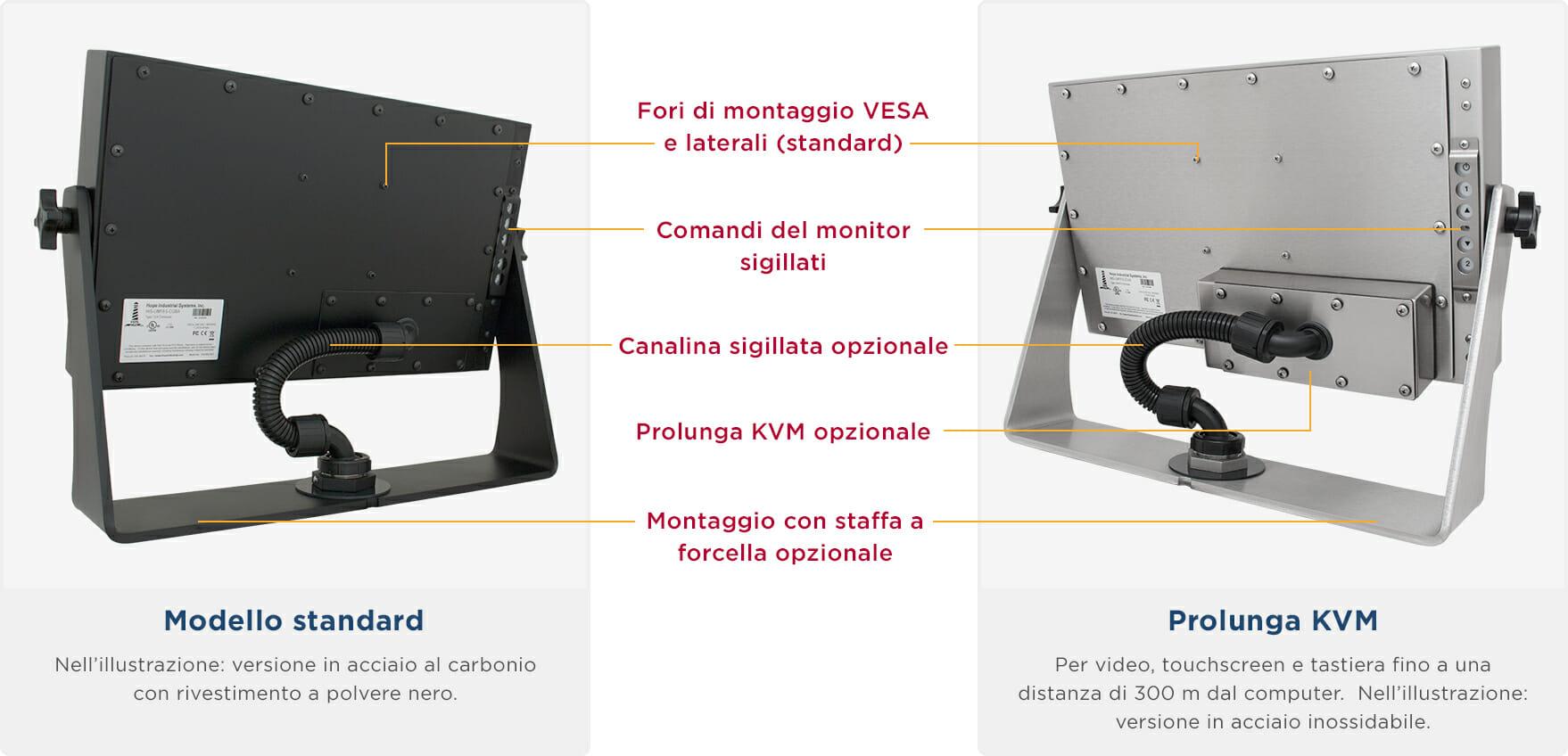 Vedute posteriori di monitor da 19,5'' con formato widescreen e grado di protezione IP65/IP66 per montaggio universale che mostrano le caratteristiche e le opzioni degli enclosure industriali