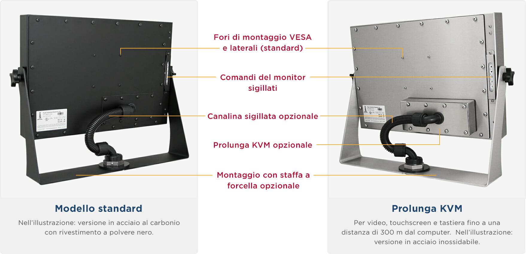 Vedute posteriori di monitor da 22'' con grado di protezione IP65/IP66 per montaggio universale che mostrano le caratteristiche e le opzioni degli enclosure industriali