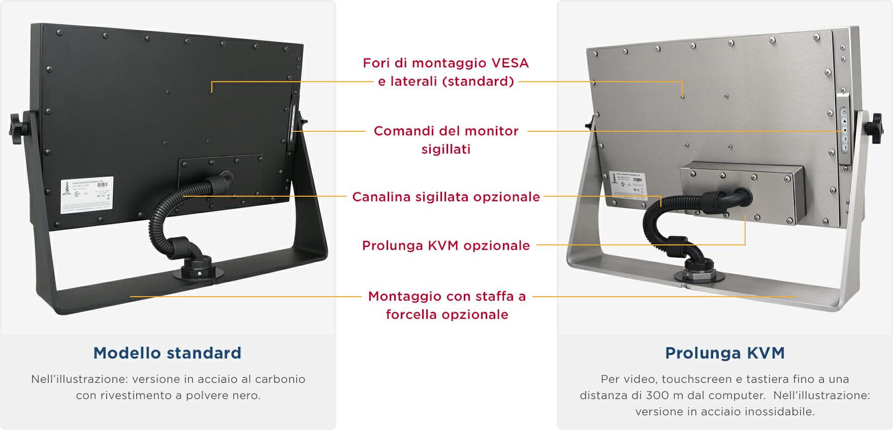 Vedute posteriori di monitor da 23'' con grado di protezione IP65/IP66 per montaggio universale che mostrano le caratteristiche e le opzioni degli enclosure industriali