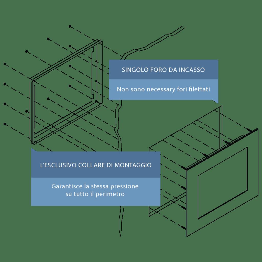 Diagramma per montaggio